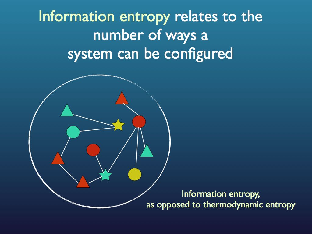 entropy explained -001